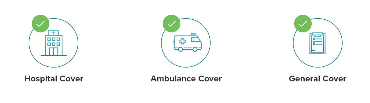 The three types of health insurance in Australia