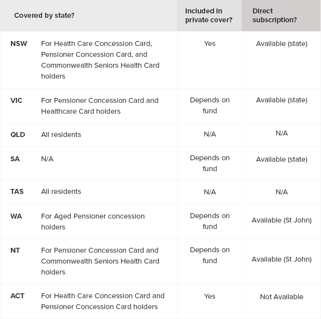 Types of ambulance coverage available in different Australian states