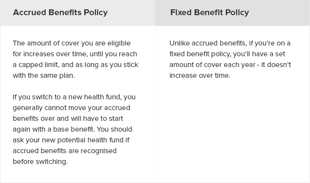Difference between an accrued benefits policy and fixed benefits policy