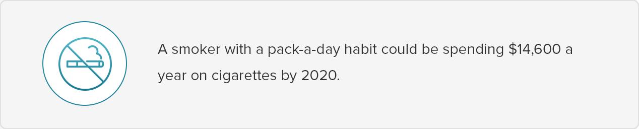 Spending estimate of a smoker