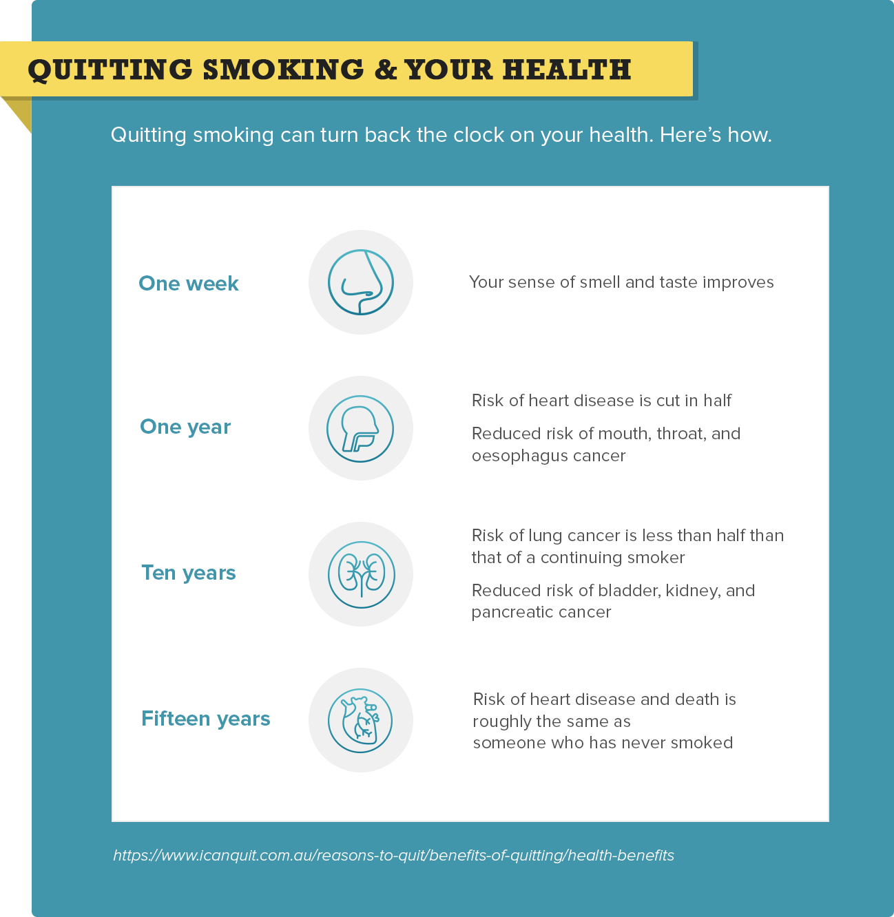Quitting Smoking and Your Health
