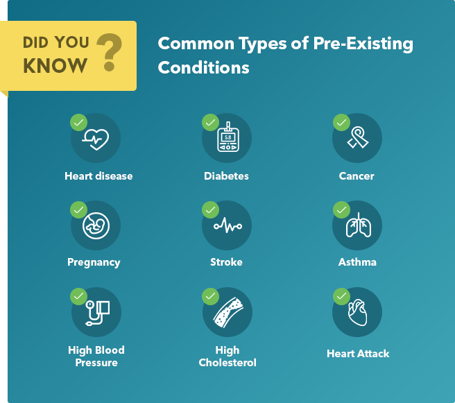 Health Insurance and Pre-Existing Conditions | Health Insurance
