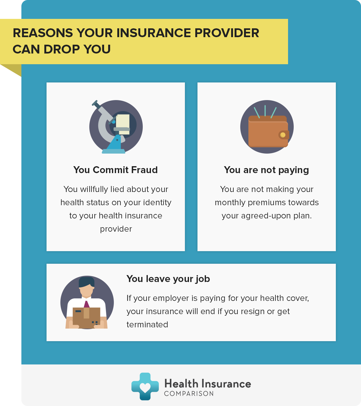 Reasons your health insurer can drop you